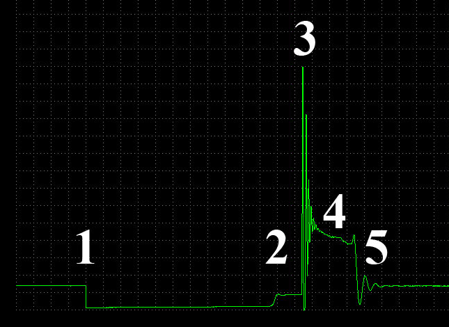 Primary voltage waveform from a DIS ignition system