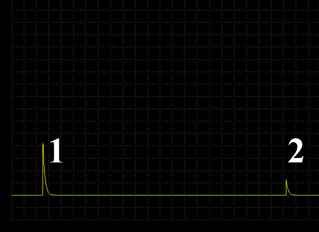 The waveform from the synchronization transducer