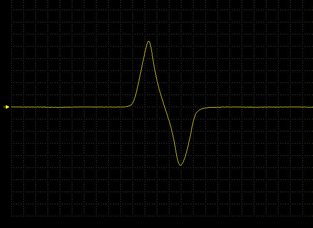 Waveform from the CMP.