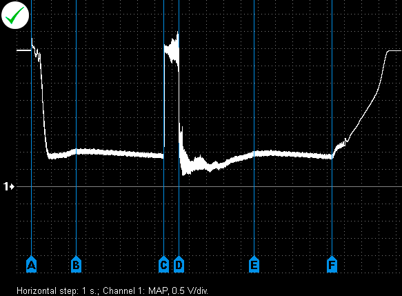 Output voltage waveform from a properly functioning MAP sensor (Mitsubishi Lancer 1.6 2005).