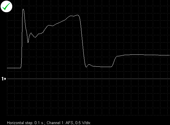 Output voltage waveform from a properly functioning volume air flow sensor based on the  potentiometer (BMW 318 1.8i 1996). The waveform was recorded during snap throttle.