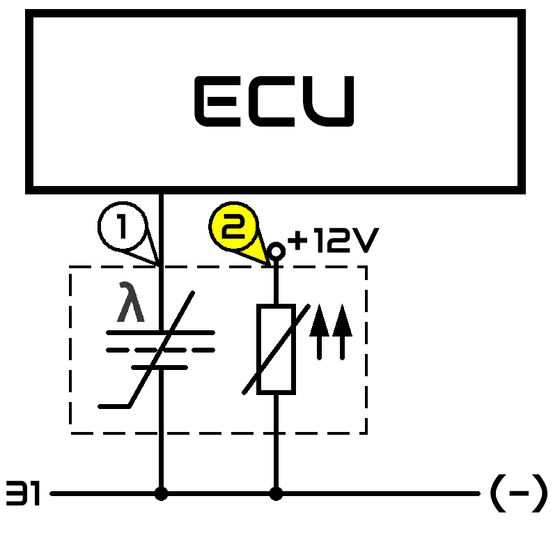 Output voltage waveforms from a properly functioning zirconia narrow band lambda-sensor and power supply sensor heater.