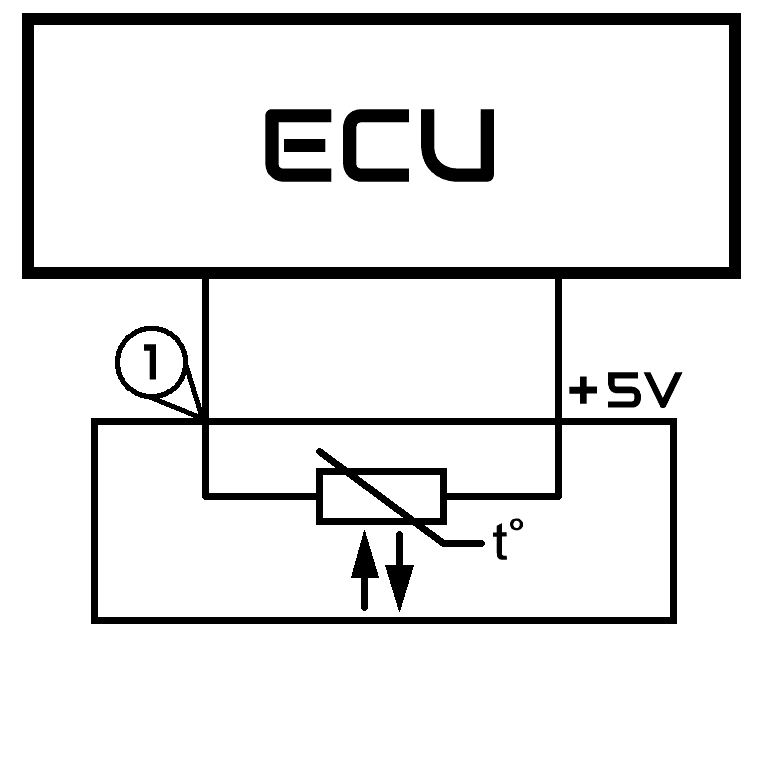 Output voltage waveform from a properly functioning engine coolant temperature sensor