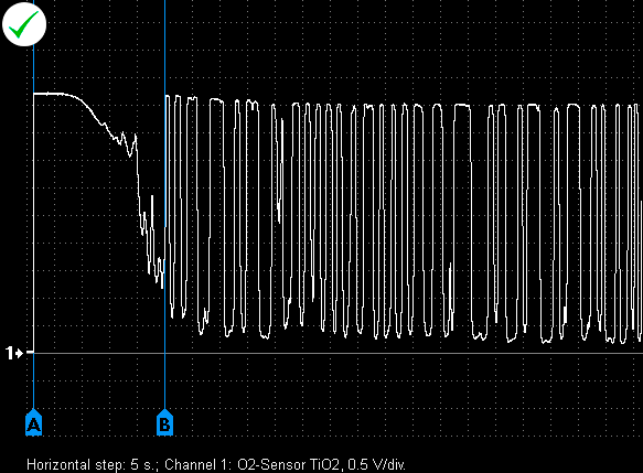 Typical output voltage waveform from a properly functioning narrow band titanium oxide lambda sensor.