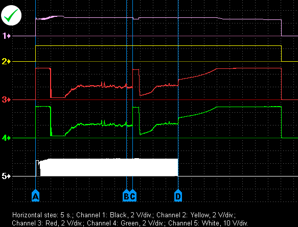 Voltage waveforms from wires of wide band lambda sensor BOSCH LSU (VW Golf 1.6 2003).