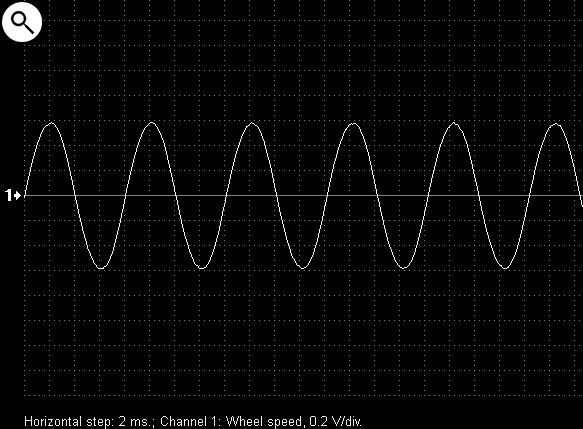 Typical waveform from inductive rotational speed sensor.