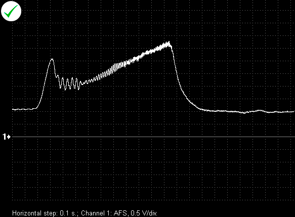 Output voltage waveform from a properly functioning mass air flow sensor. (Toyota Avensis 1.8i 2007).