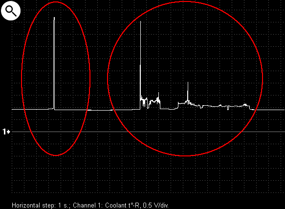 Output voltage waveform from a malfunctioning engine coolant temperature sensor