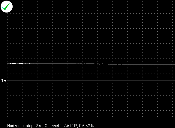 Output voltage waveform from a properly functioning intake air temperature sensor