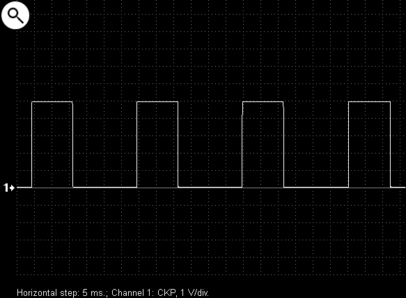Typical waveform from a Hall effect rotational speed sensor