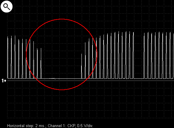 Output voltage waveform from a malfunctioning Hall effect crankshaft position sensor