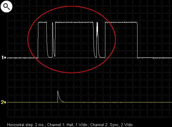 Output voltage waveforms from a malfunctioning Hall effect sensor
