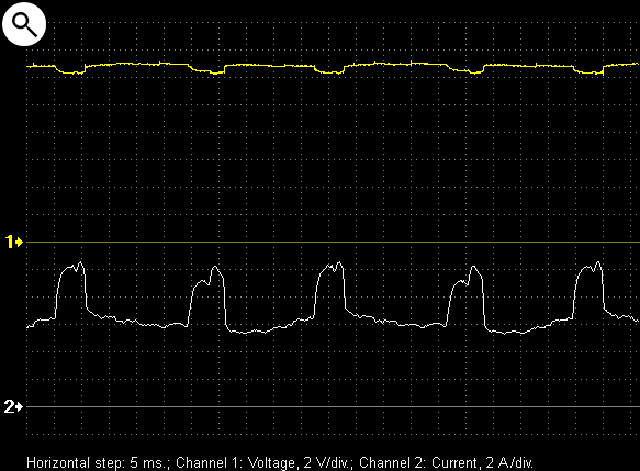 Voltage and current waveforms of a malfunctioning fuel pump