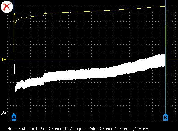 Voltage and current waveforms of a malfunctioning fuel pump, the armature is seizing.