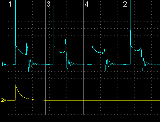 Displaying the high voltage waveform of an ignition system in the Parade mode showing the cylinder sparks in the firing order