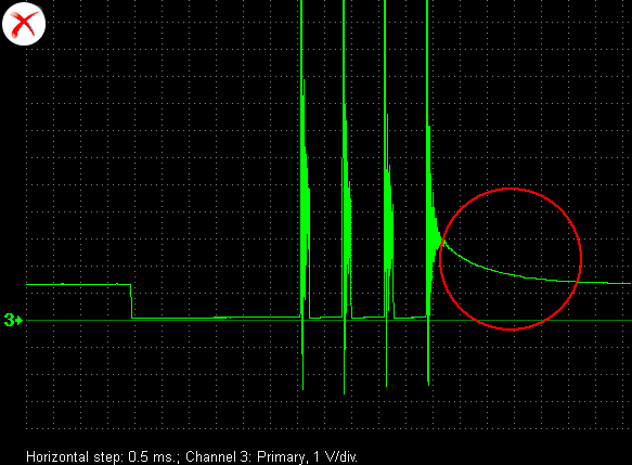 Voltage waveform in the primary circuit of a malfunctioning coil of a multi-spark COP system