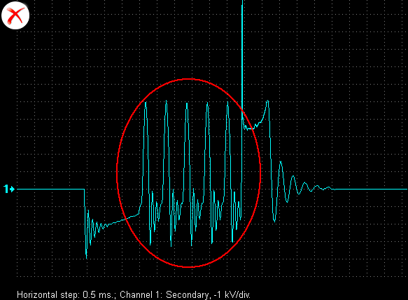 Voltage waveforms in the secondary circuit of an ignition system with a malfunctioning Ignition Control Module (ICM).