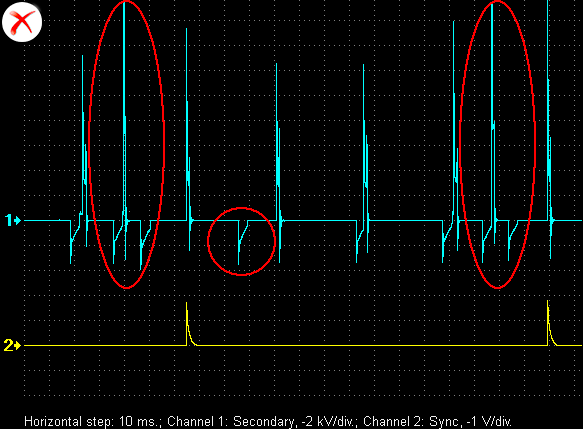 An example of an ignition system generating additional or misplaced ignition coil firing events due to erroneous signals from the camshaft position sensor.