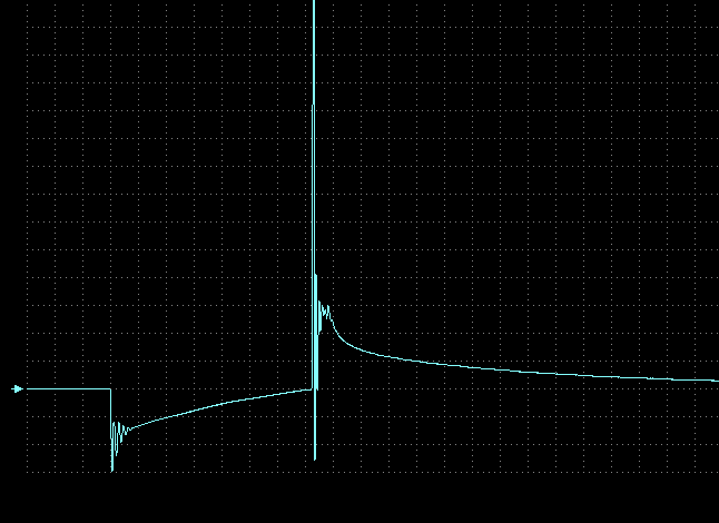 Secondary waveform of the faulty rod individual ignition coil, received with help of the universal inductive probe